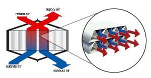 Heat-Exchanger-Model